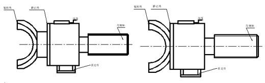 HX-902型扭矩传感器