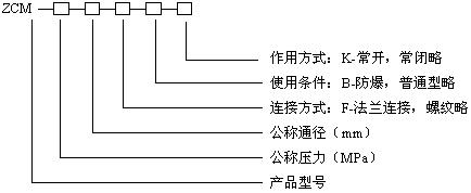 型号规格说明图