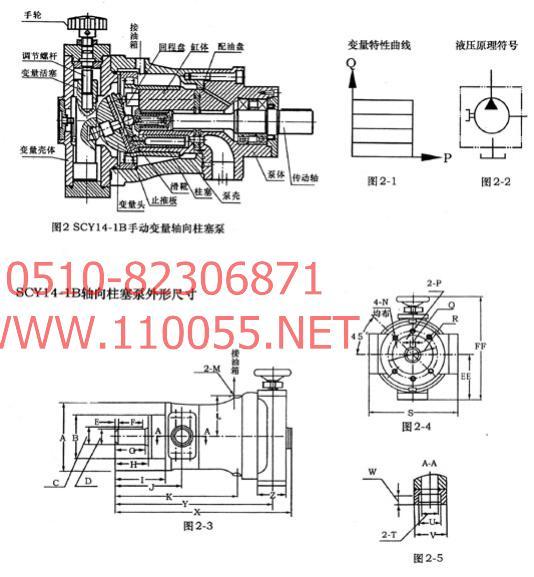 160SCY14-1B    250SCY14-1B    手動變量泵