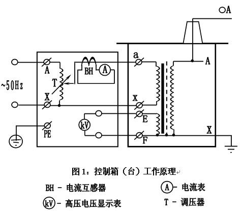 YDJ(TDM交直流)輕型油浸式高壓試驗變壓器